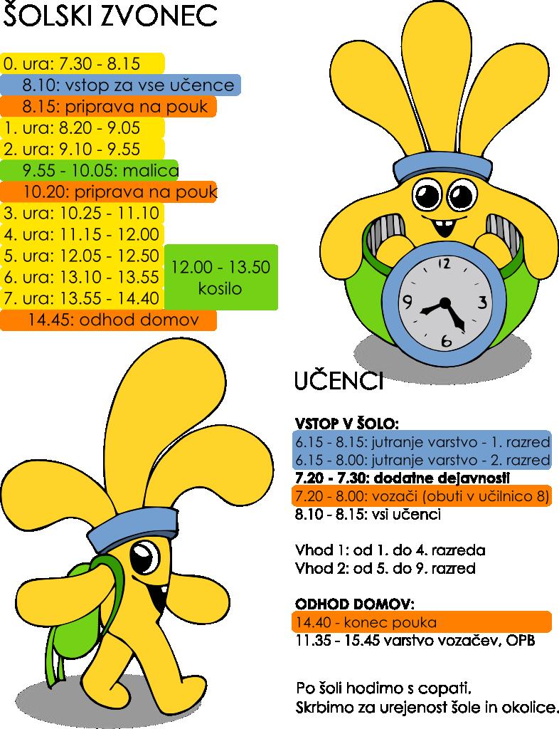 os-radlje-solski-zvonec